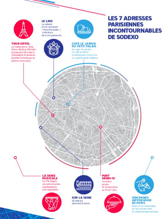 Carte de Sodexo à Paris (crédit: Mr Vinti)